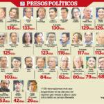 Ana Margarita Vijil cumple 125 días detenida