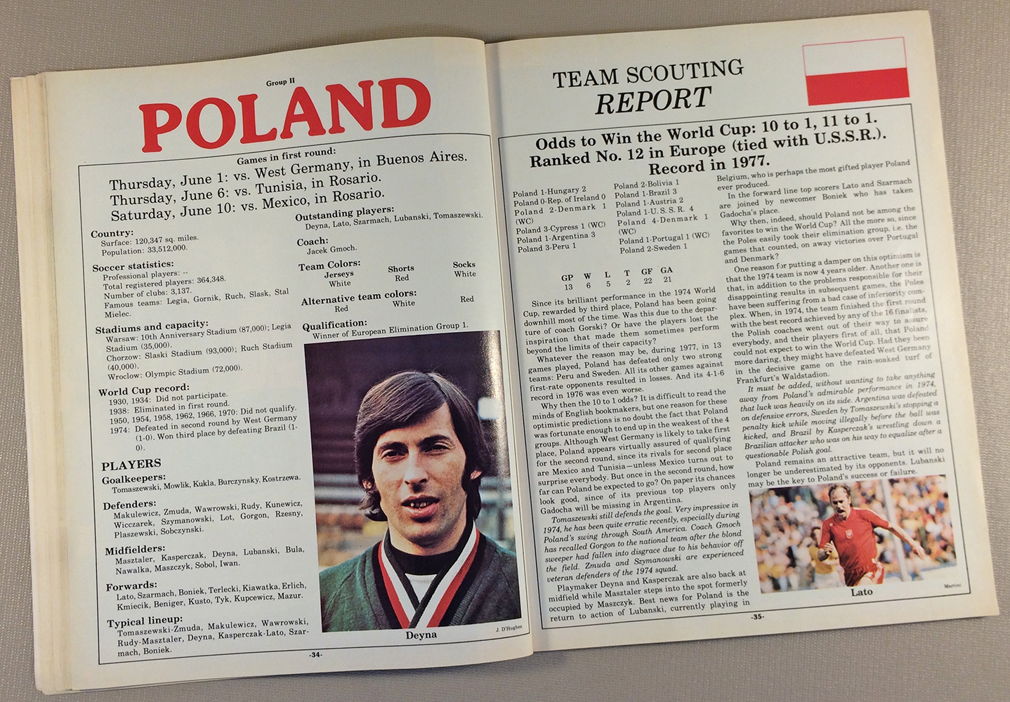 Kay Deyna, Poland 1978 World Cup Team
