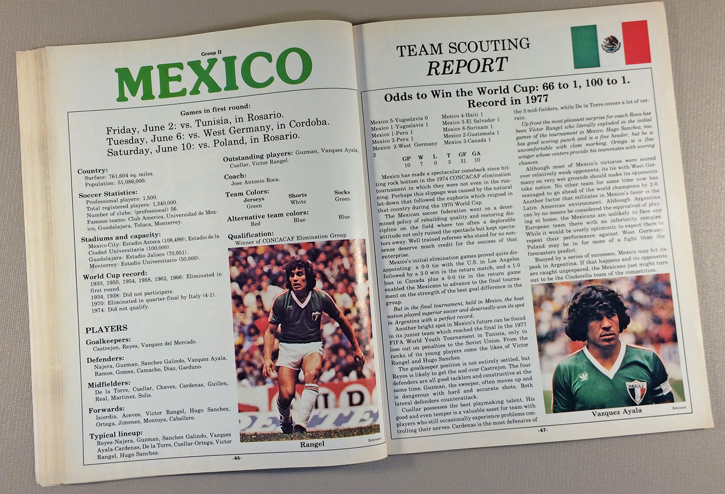 Victor Rangel, Mexico 1978 World Cup