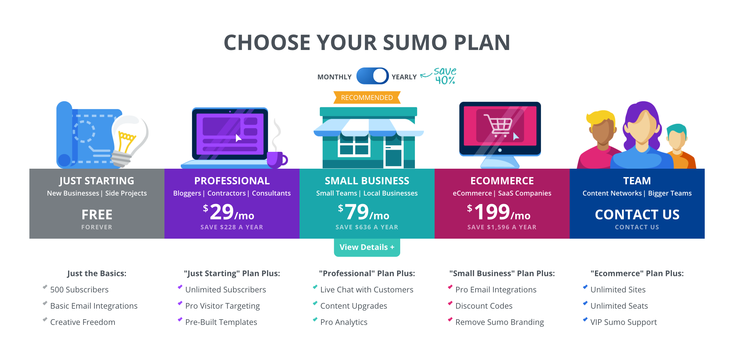 Sumo Marketing Tools