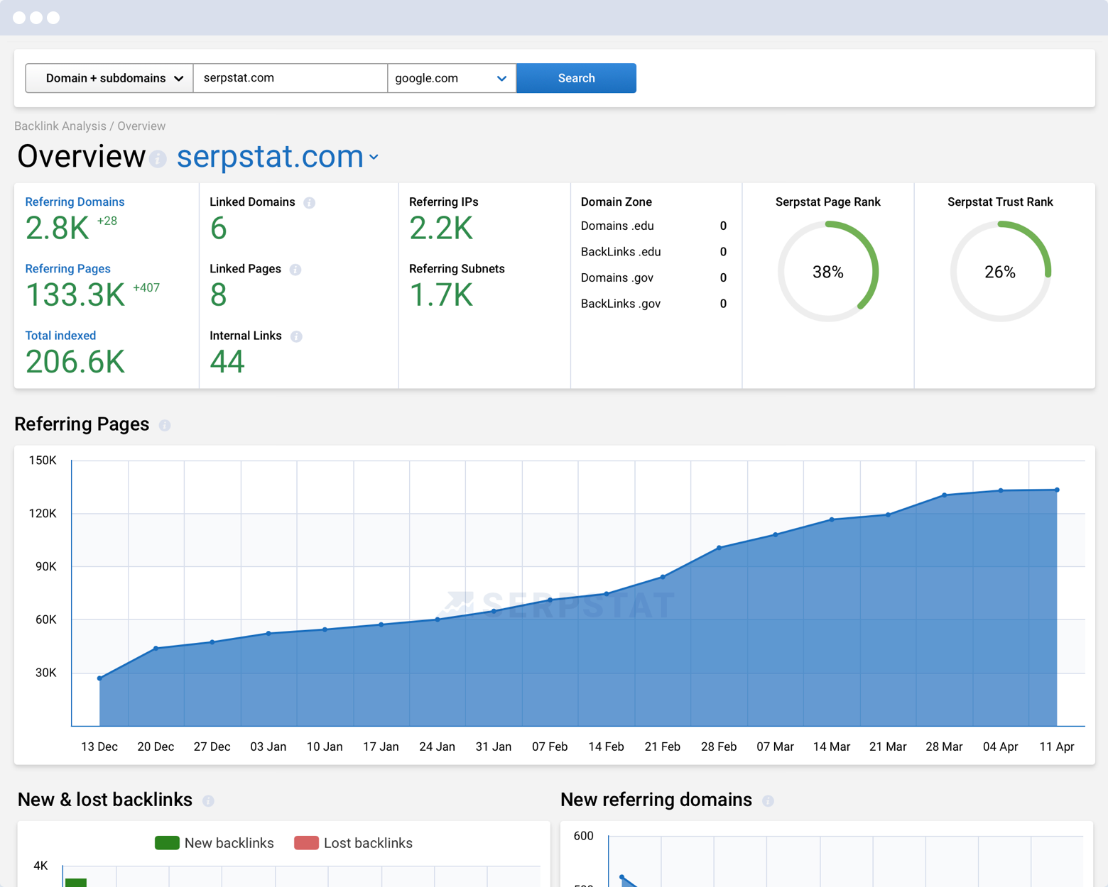 Lifetime Access to Serpstat