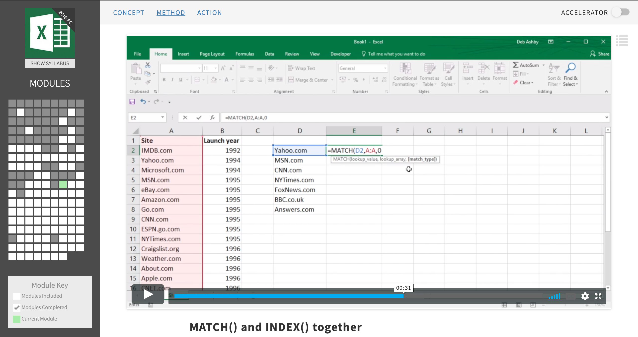 Lifetime Access to Excel Mastery Bundle
