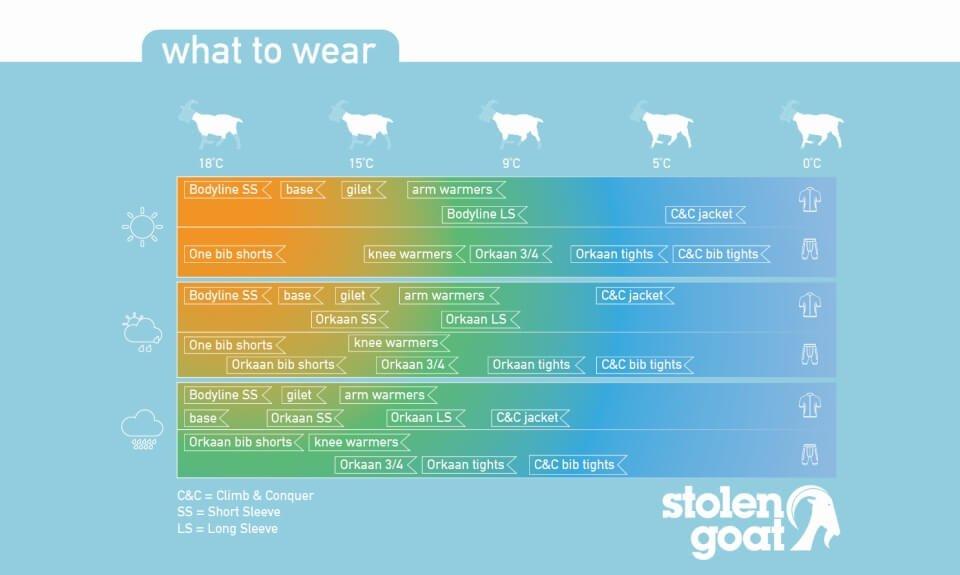 stolen goat temperature guide