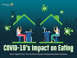 COVID-19 Impact on Eating cover