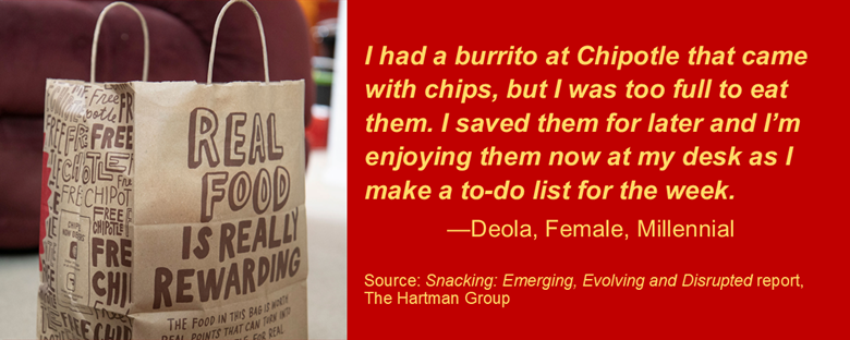 Deola Female Snacking Report