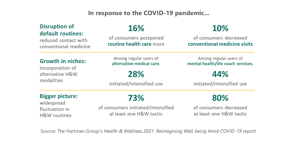 THG-HW In response to the covid-19 pandemic