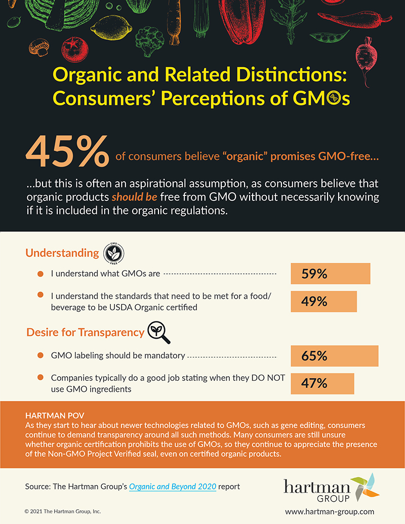 Organic and Related Distinctions