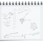 Hand-drawn lighting diagrams are sprinkled throughout the book.