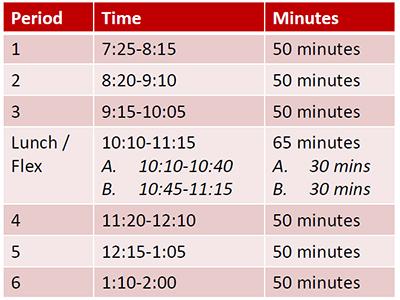Sample Flex schedule chart