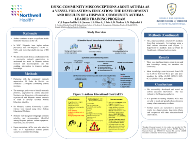A3013 Using Community Misconceptions About Asthma As A Vessel For Asthma Education The Development And Results Of A Hispanic Community Asthma Leader Training Program Ats 2019 Eposter