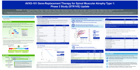 AVXS-101 Gene Replacement Therapy (GRT) For Spinal