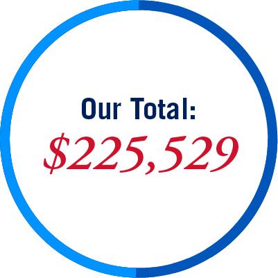 $225,529