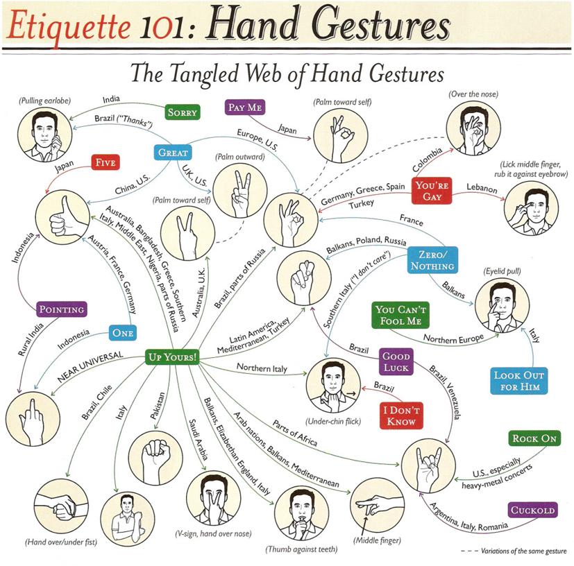 etiquette-101-gestures-4