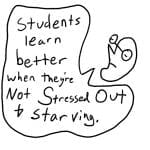 Students learn better when they're not stressed out and starving
