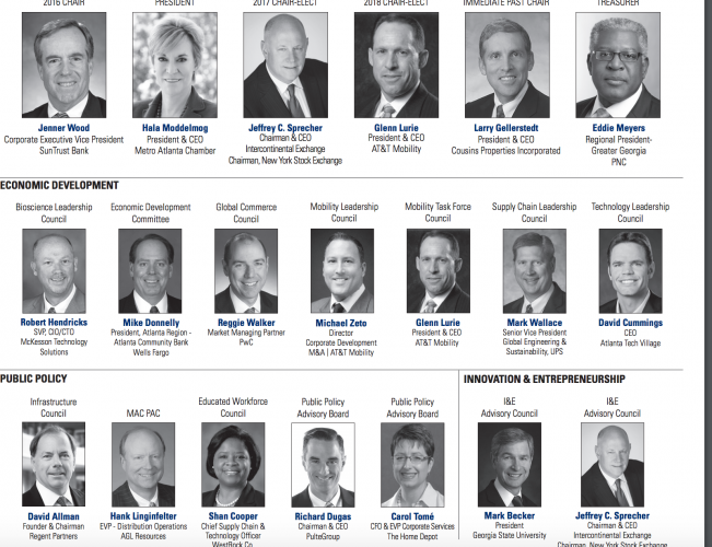 Screenshot of MAC's officers and chairs