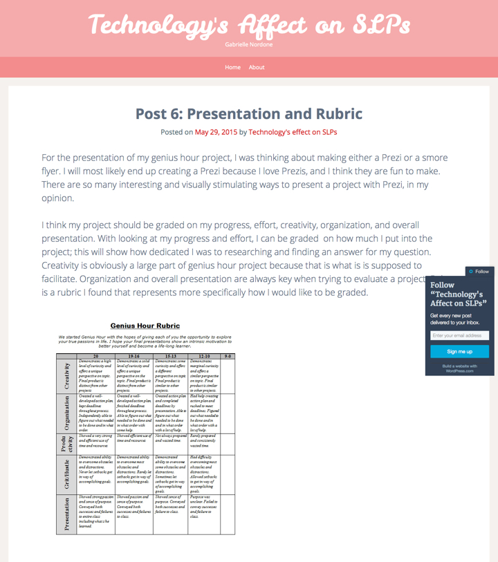 Figure 4. Project Post in WordPress