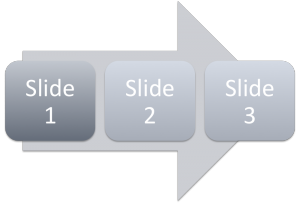 linearpresentation