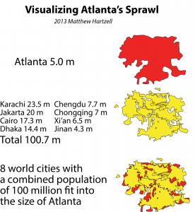 Atlanta's Sprawl