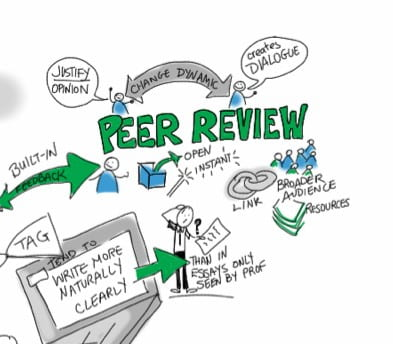 """Revising My Peer Review Sessions: Creating a """"Peer Tutor"""" Experience in the Classroom by Rebecca Weaver"""
