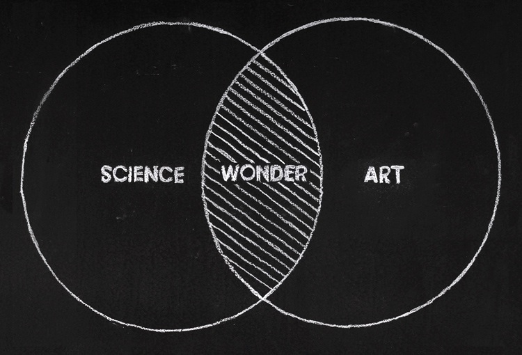 Creativity in science education is essential