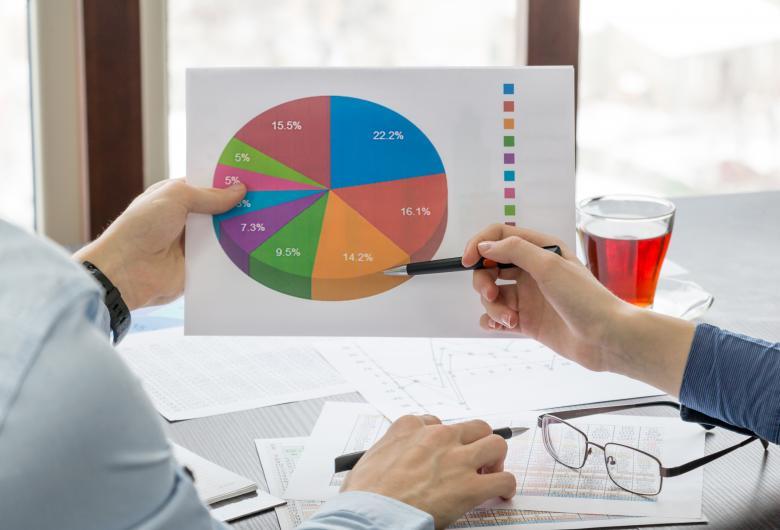 Analyzing a pie chart