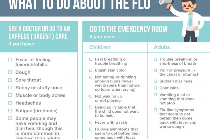 What to do about the flu Facebook post in English