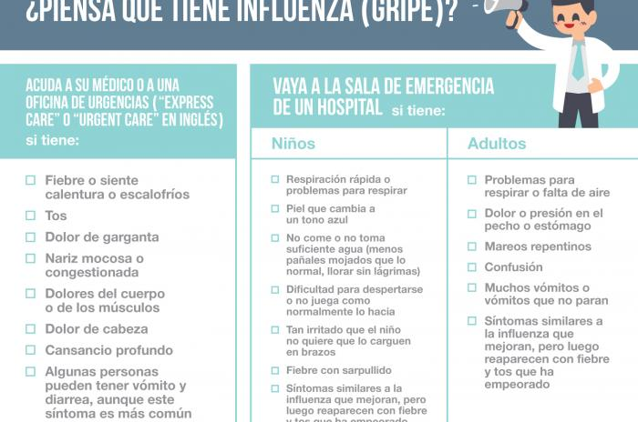 What to do about the flu Facebook Post in Spanish