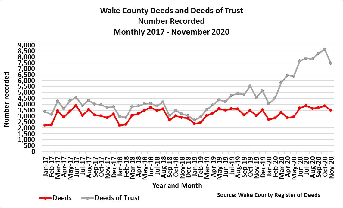 2020-12-06 Press Release Chart 3