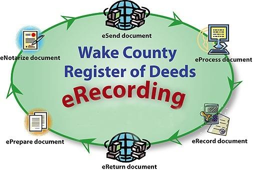 Electronic Document Recording Workflow