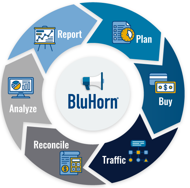 BluHorn Programmatic, powered by Centro