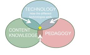 Blended & Personalized Learning Support